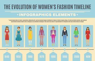 Conjunto de infográfico de evolução de moda vetor