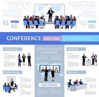 Modelo de infográficos de reunião de reunião de conferência vetor