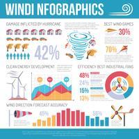 Cartaz de infográfico plana de energia eólica ecológica