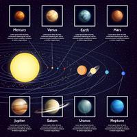 Conjunto de infográficos de planetas do sistema Solar vetor