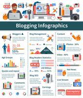 Layout de infográficos planos de blogs