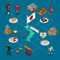 Composição isométrica do Japão vetor