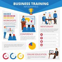 Cartaz de apresentação de infográfico de formação empresarial moderno vetor