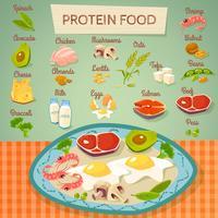 Coleção de alimentos crus e cozidos de proteína vetor