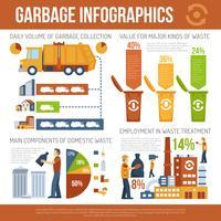 Infografia de conceito de lixo vetor