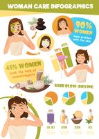 Infografia de cuidados de pele de mulher