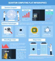 Infográficos planos de computação quântica vetor