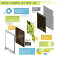 Infografia de esquema de gadgets