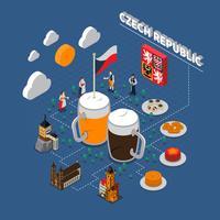 Guia de Turistas do Fluxograma Isométrico da República Checa vetor
