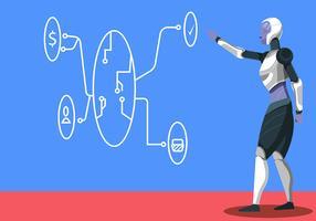 Inteligência Artificial com Robô vetor