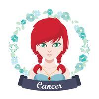 Ilustração de sinal do Zodíaco - câncer vetor