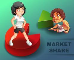 2 personagens diferentes e tópicos de participação de mercado.