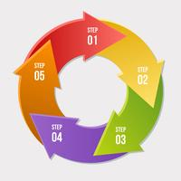Gráfico de círculo, círculo setas infográfico ou modelos de diagrama de ciclo vetor