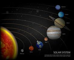 Sistema Solar da nossa ilustração vetorial planetas