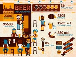Infográfico de cerveja vetor