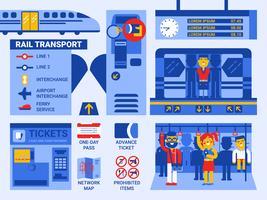 Transporte ferroviário vetor