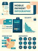 Infográfico de pagamento móvel vetor