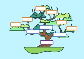 Vetor de modelo de árvore genealógica bonito