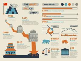 A Grande Queda da China vetor