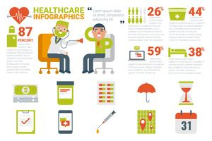 conceito de infográfico de saúde e médico