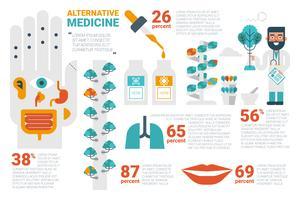 Conceito de medicina alternativa