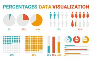 Porcentagens de visualização de dados vetor
