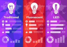 Lâmpada economizadora de energia LED vetor