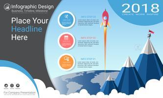 Relatório de infográficos de negócios, cronograma de milestone ou roteiro com opções de fluxograma de processo 3.