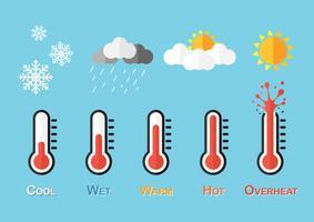 Previsão do tempo (termômetro e condição meteorológica) vetor