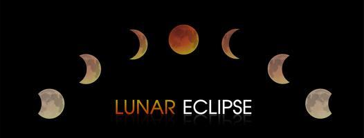 Eclipse Lunar da Lua. vetor