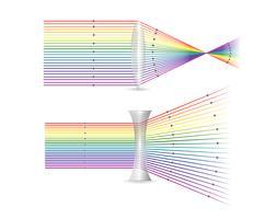 Física de óptica. Refração da luz Quando a luz viaja através de diferentes tipos de lentes. vetor