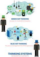 Infográfico de homem de pensamento
