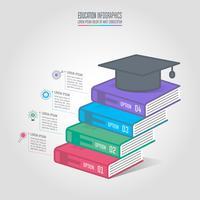 Boné de formatura e livros com design de infográfico de cronograma.