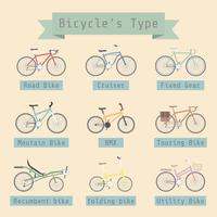 tipo de bicicleta vetor