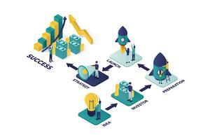 ilustração em vetor isométrica um grupo de personagens de pessoas está preparando um projeto de negócios start up