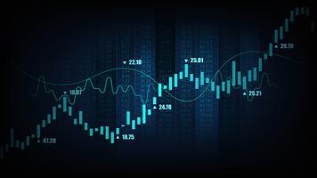 Gráfico de negociação do mercado de ações