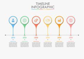 Infográfico da linha do tempo vetor
