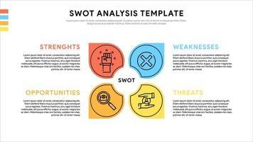 Modelo de design do infográfico SWOT
