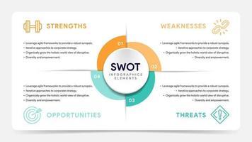Design de modelo SWOT vetor
