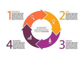 Modelo de infográfico de processo de negócios
