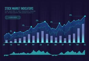 Gráfico do mercado de ações