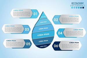 Gota de água eco infográfico com 6 etapas vetor