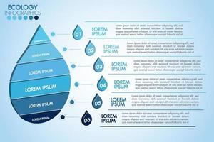 Infográfico eco água azul design com 6 etapas