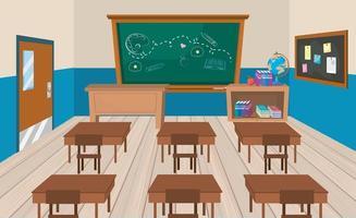 sala de aula de educação com mesas e livros com quadro-negro