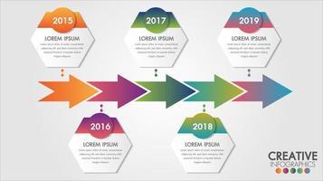 Linha do tempo da seta de 5 etapas vetor