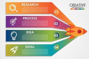 Design de modelo de infográficos com 4 etapas de lançamentos de foguetes ou naves espaciais vetor