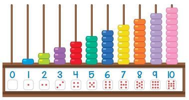 Ábaco mostrando número diferente vetor