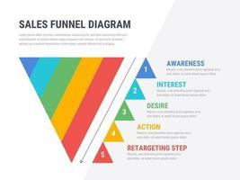 modelo de diagrama de funil de vendas plana vetor