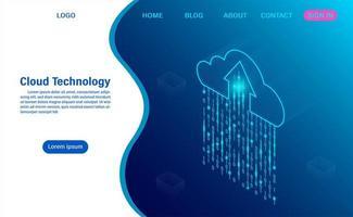 página de destino da computação em nuvem