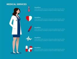 página de destino de serviços médicos de médica